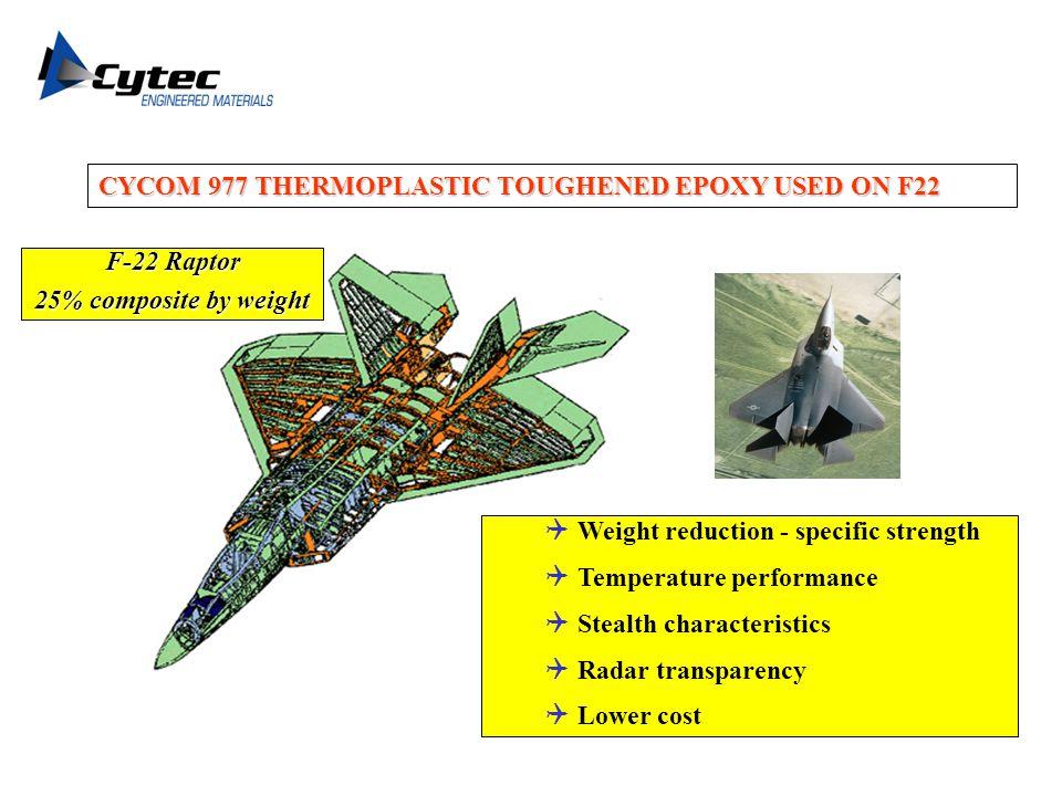CYCOM 977 THERMOPLASTIC TOUGHENED EPOXY USED ON F22