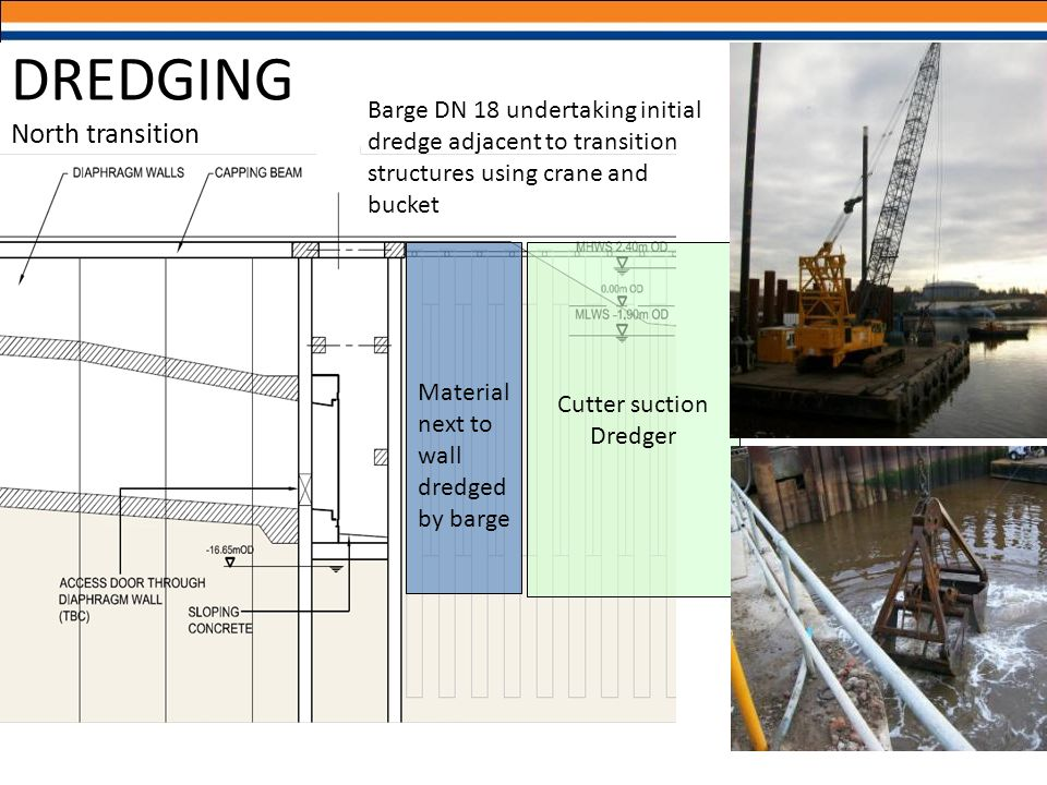 DREDGING North transition