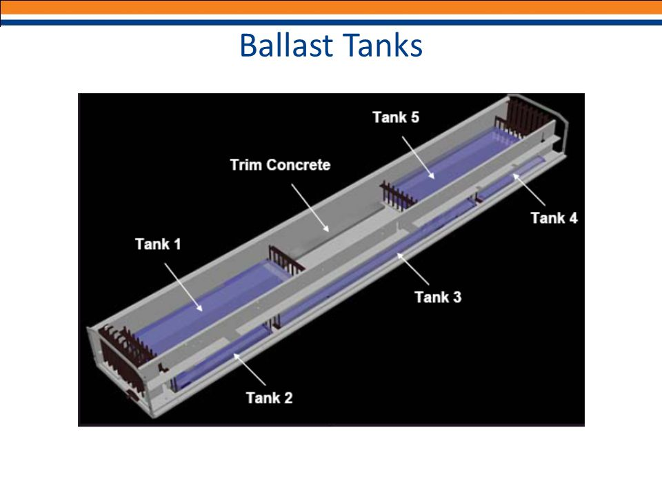 Ballast Tanks 6 April 2017 Jul 2008