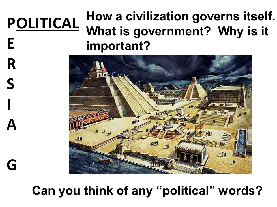 How a civilization governs itself. What is government