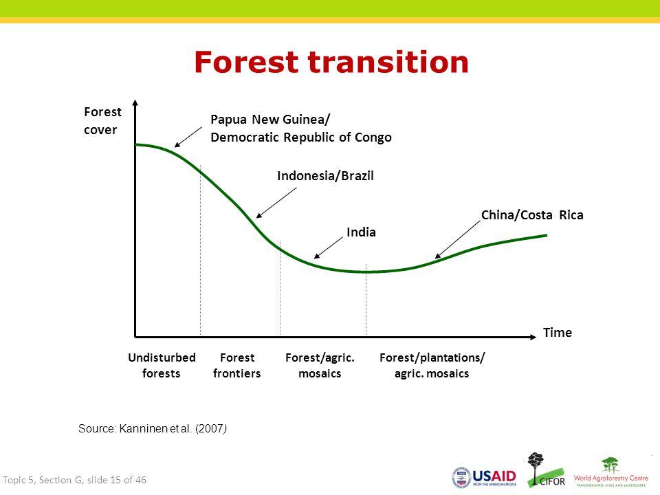 Forest/plantations/ agric. mosaics