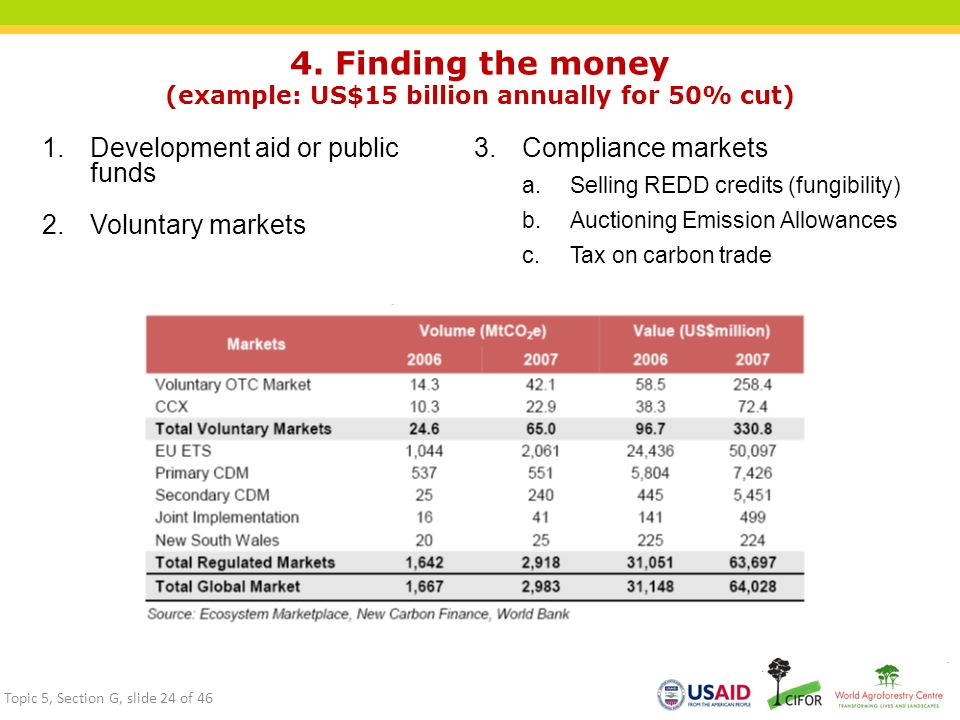 4. Finding the money (example: US$15 billion annually for 50% cut)