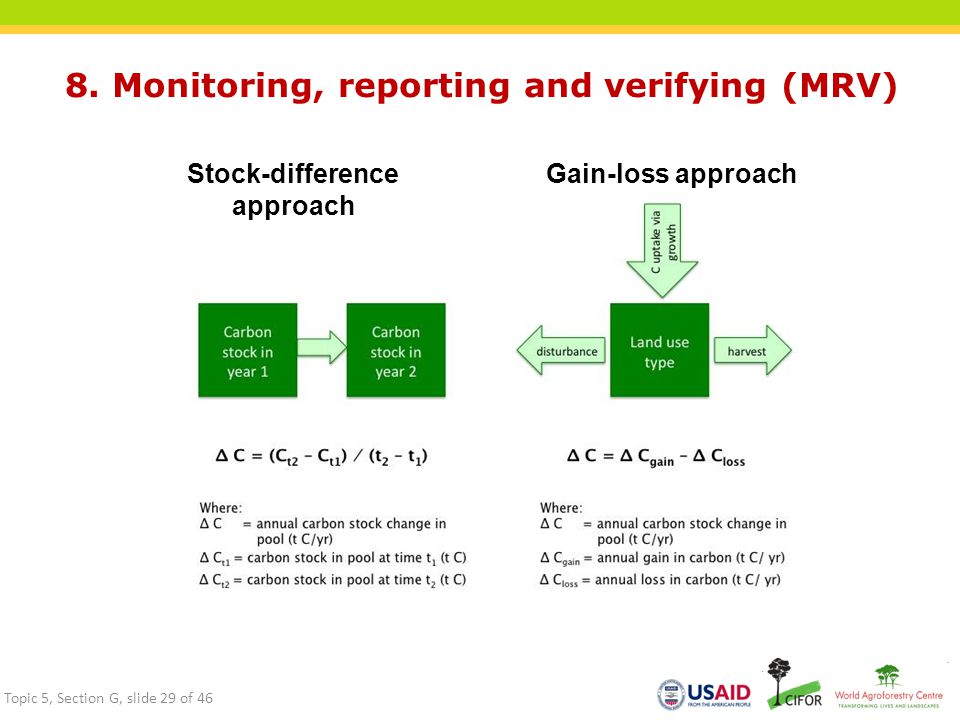 8. Monitoring, reporting and verifying (MRV)