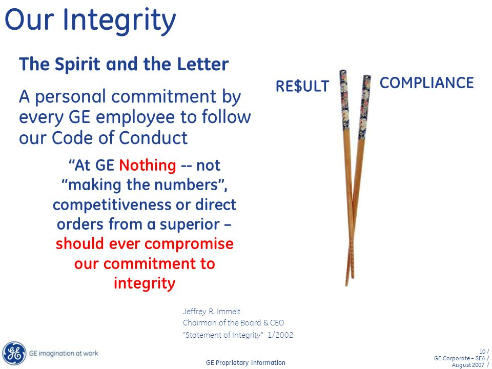Our Integrity The Spirit and the Letter