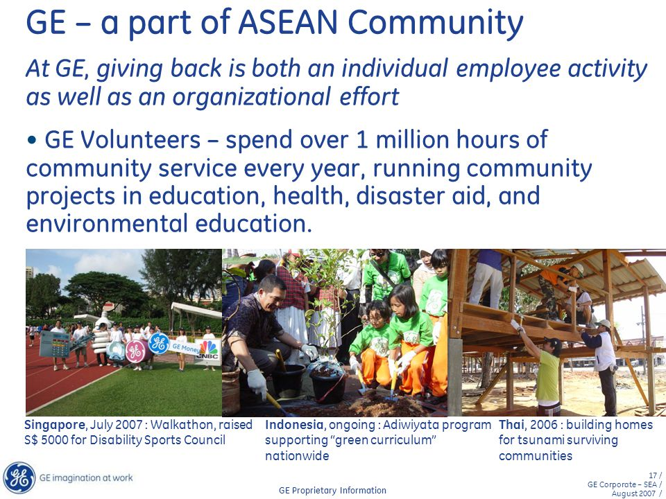 GE – a part of ASEAN Community