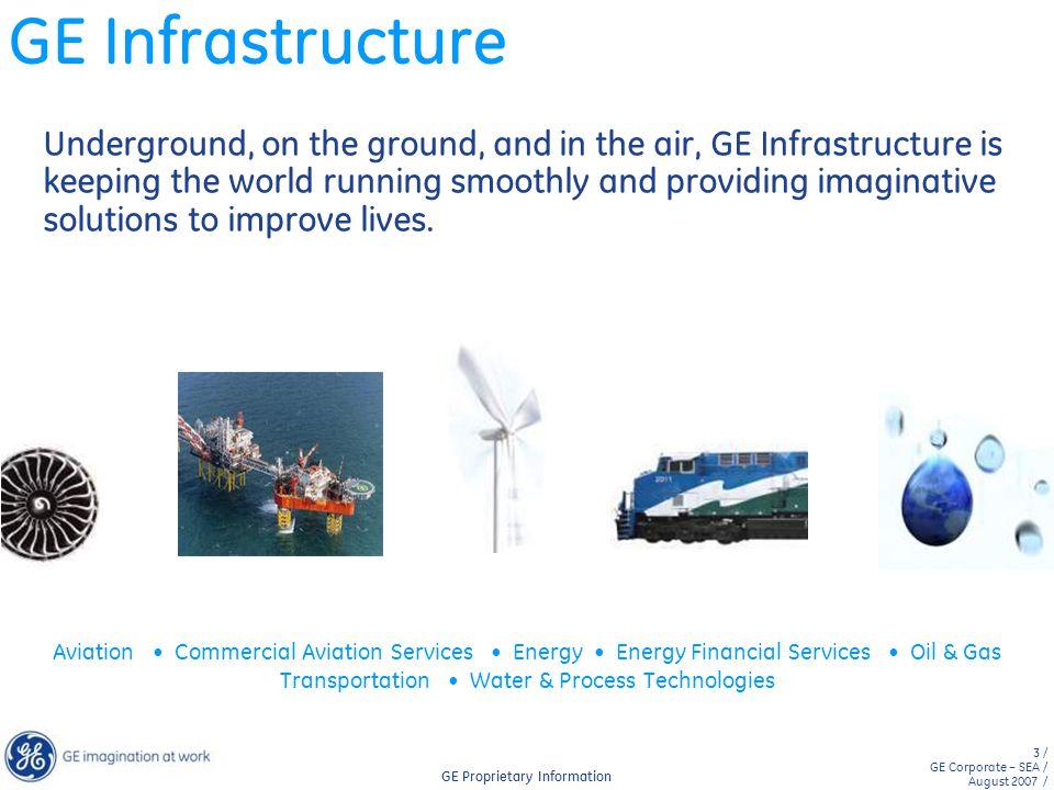 Transportation • Water & Process Technologies