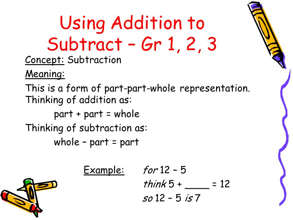 Using Addition to Subtract – Gr 1, 2, 3