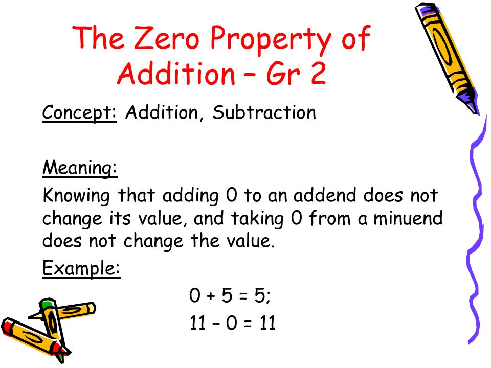 The Zero Property of Addition – Gr 2