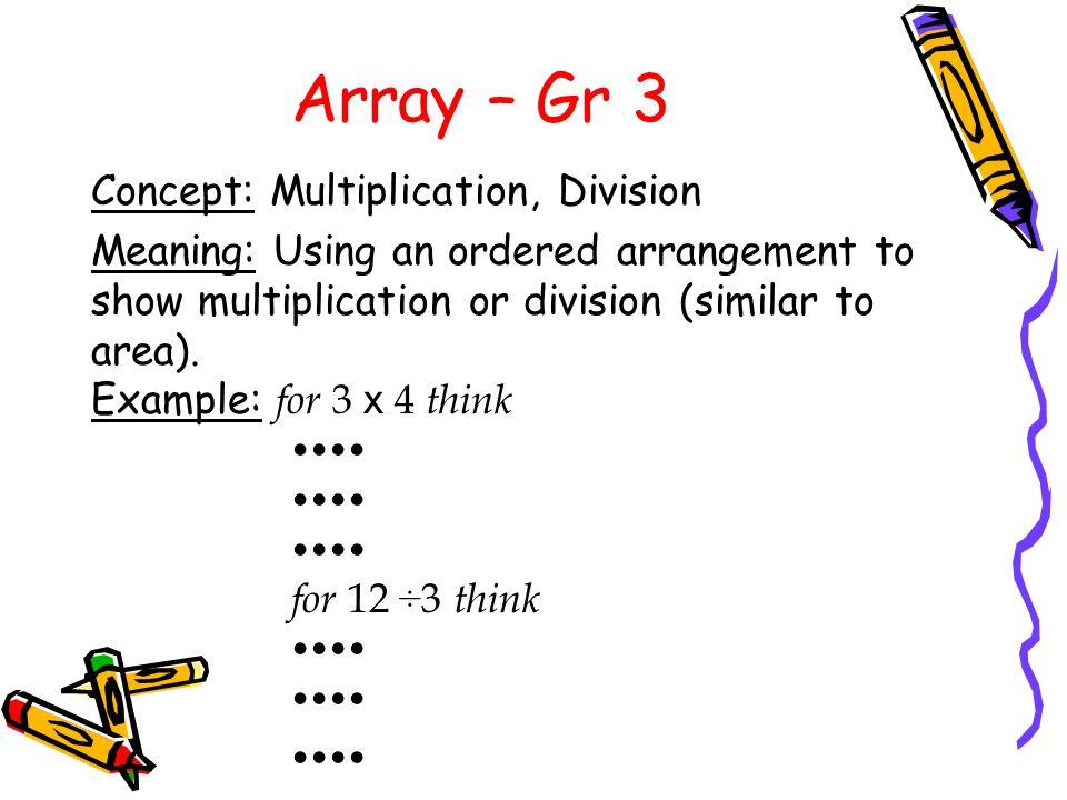 Array – Gr 3 Concept: Multiplication, Division