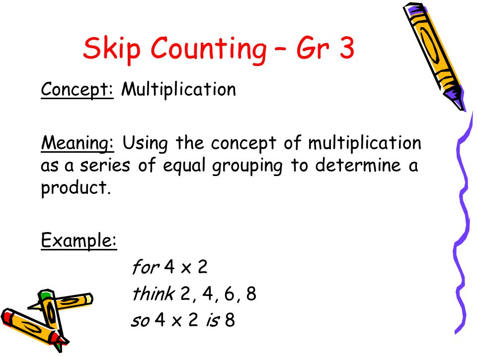 Skip Counting – Gr 3 Concept: Multiplication