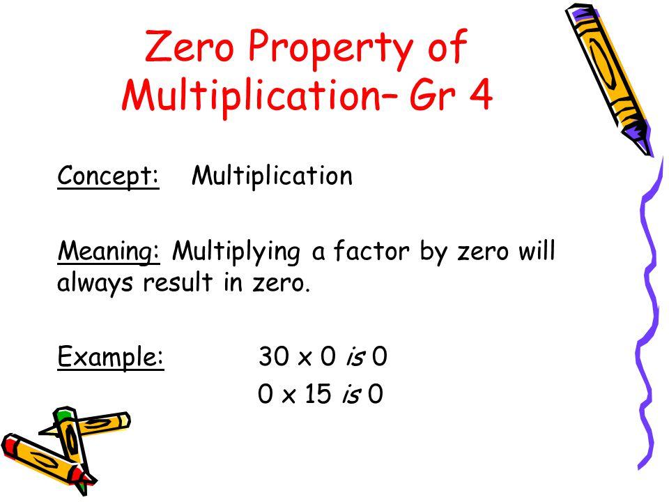 Zero Property of Multiplication– Gr 4