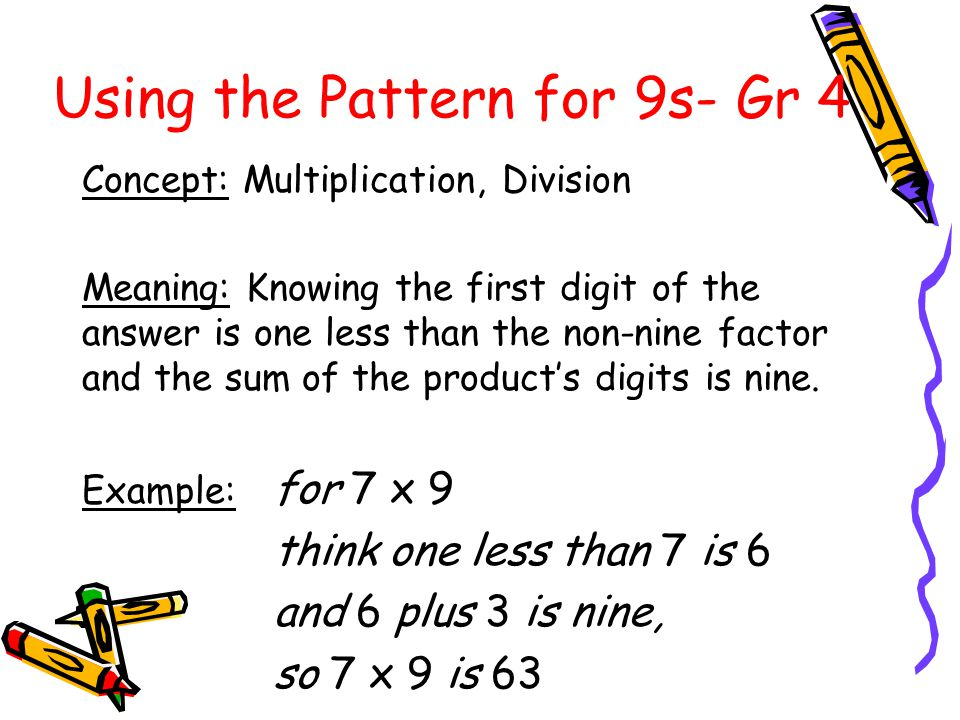 Using the Pattern for 9s- Gr 4