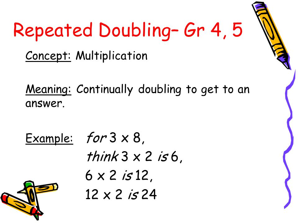 Repeated Doubling– Gr 4, 5 think 3 x 2 is 6, 6 x 2 is 12, 12 x 2 is 24