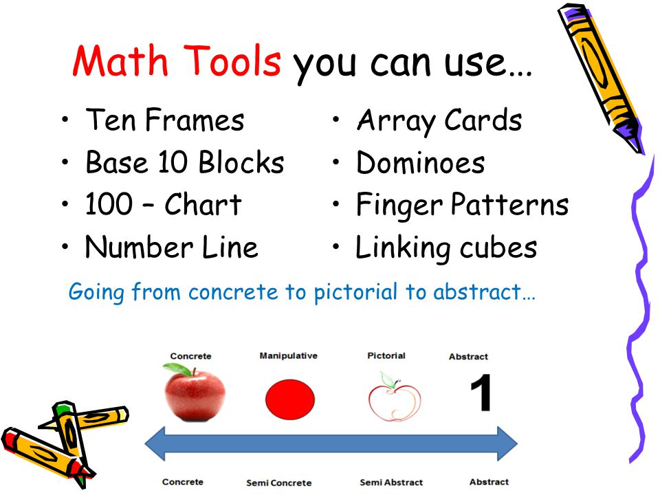 Math Tools you can use… Ten Frames Array Cards Base 10 Blocks Dominoes
