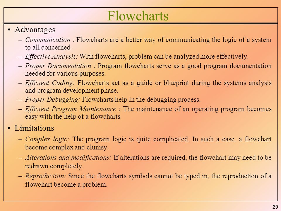Flowcharts Advantages Limitations