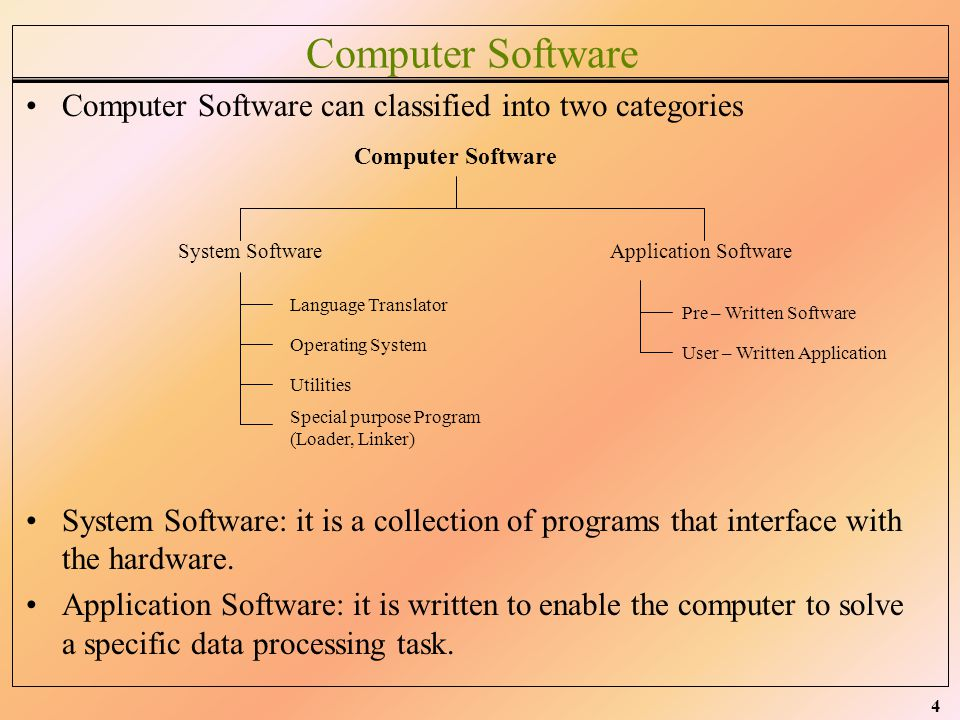 Computer Software Computer Software can classified into two categories