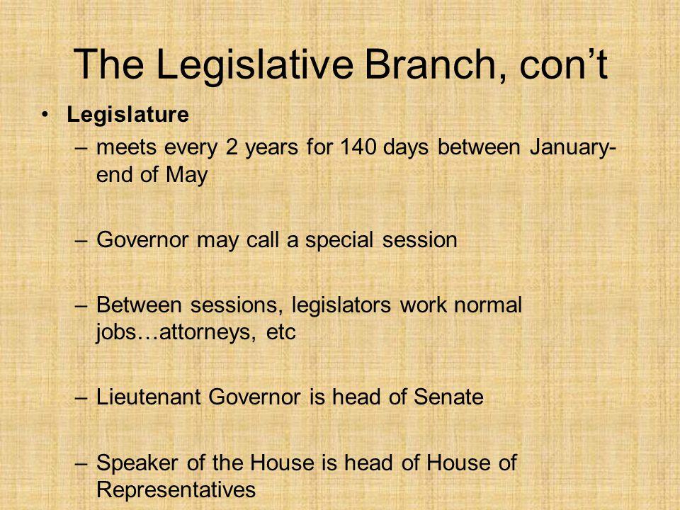 The Legislative Branch, con't