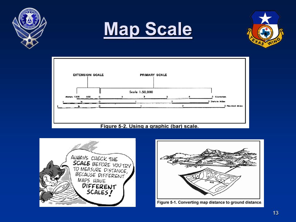 Map Scale