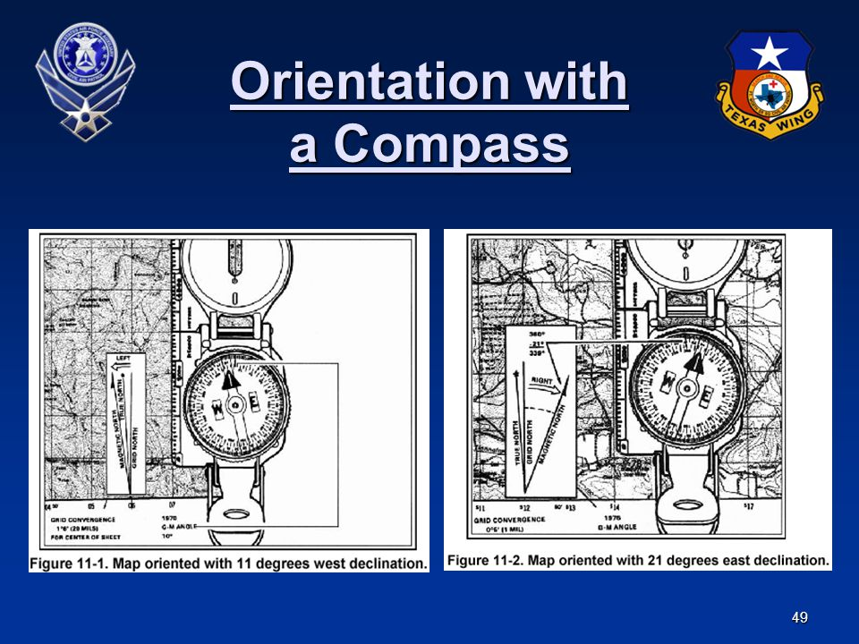 Orientation with a Compass