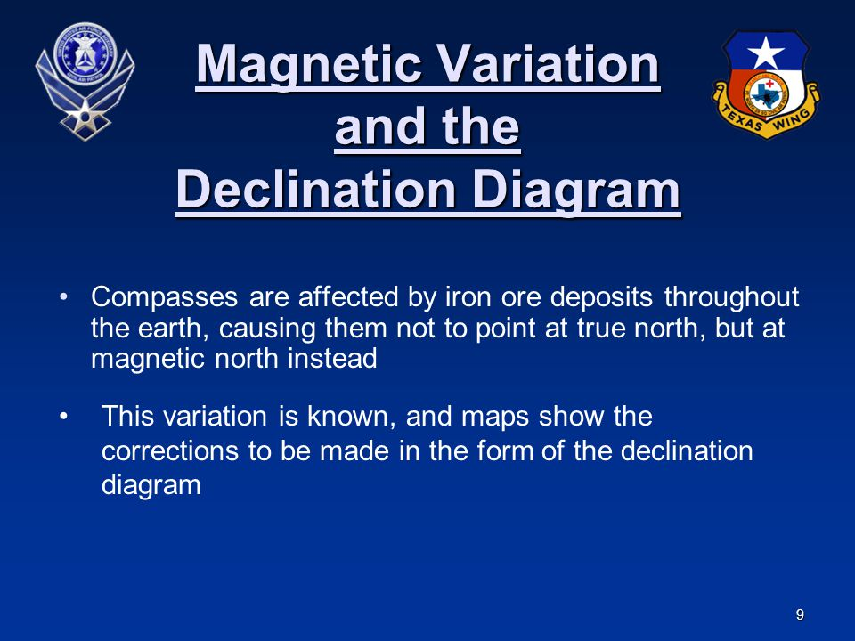 Magnetic Variation and the Declination Diagram