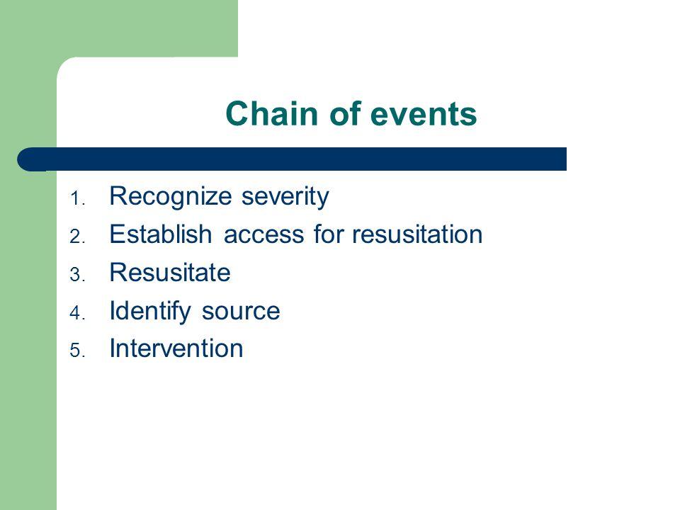 Chain of events Recognize severity Establish access for resusitation