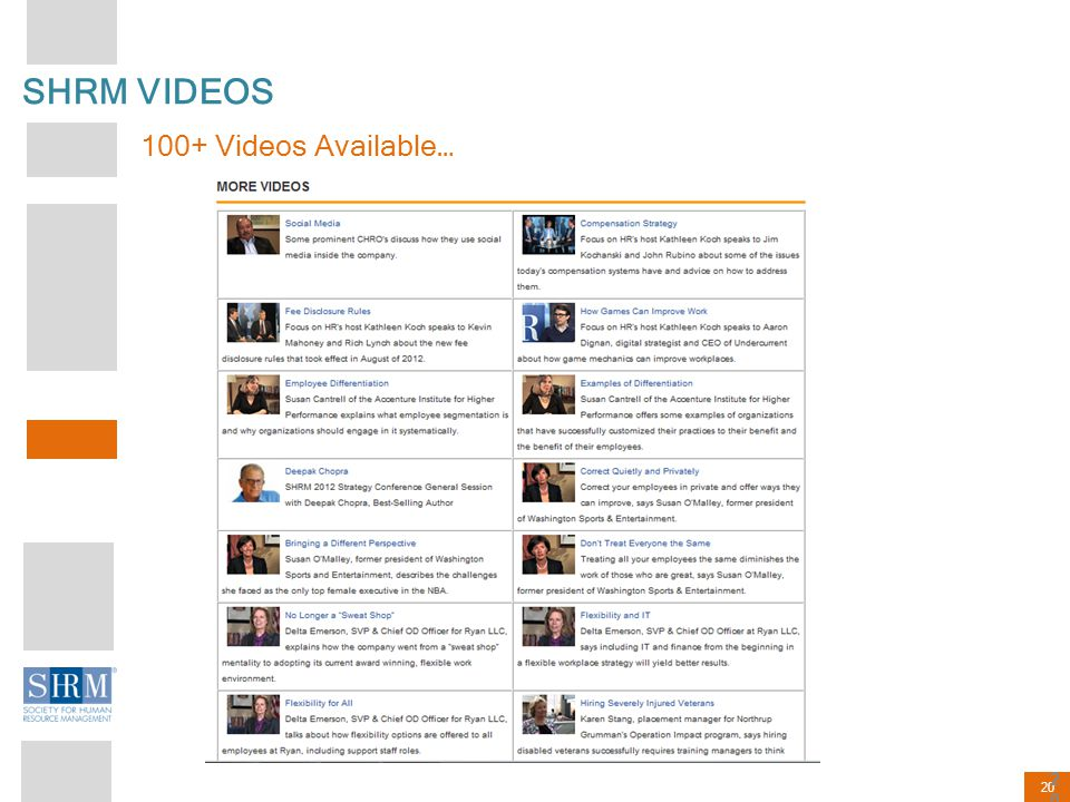 SHRM VIDEOS 100+ Videos Available…
