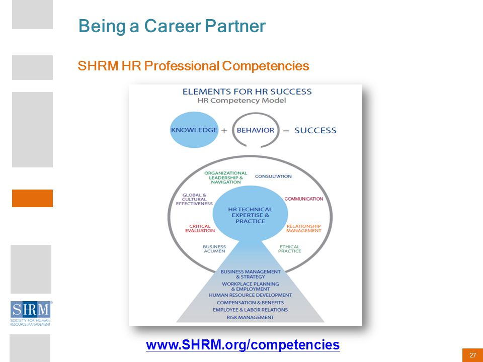 Being a Career Partner SHRM HR Professional Competencies