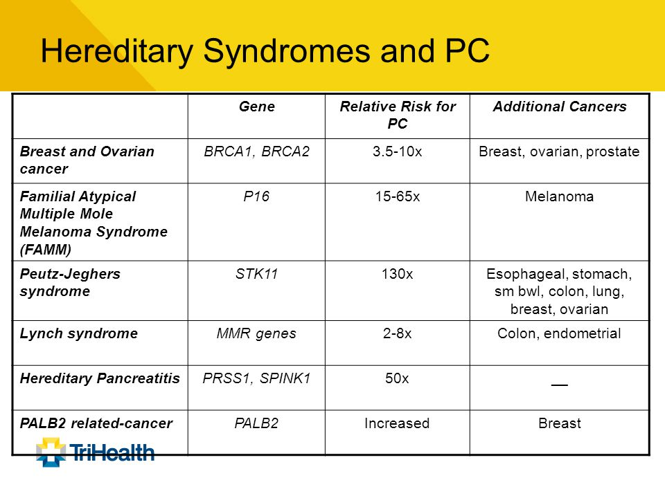Hereditary Syndromes and PC