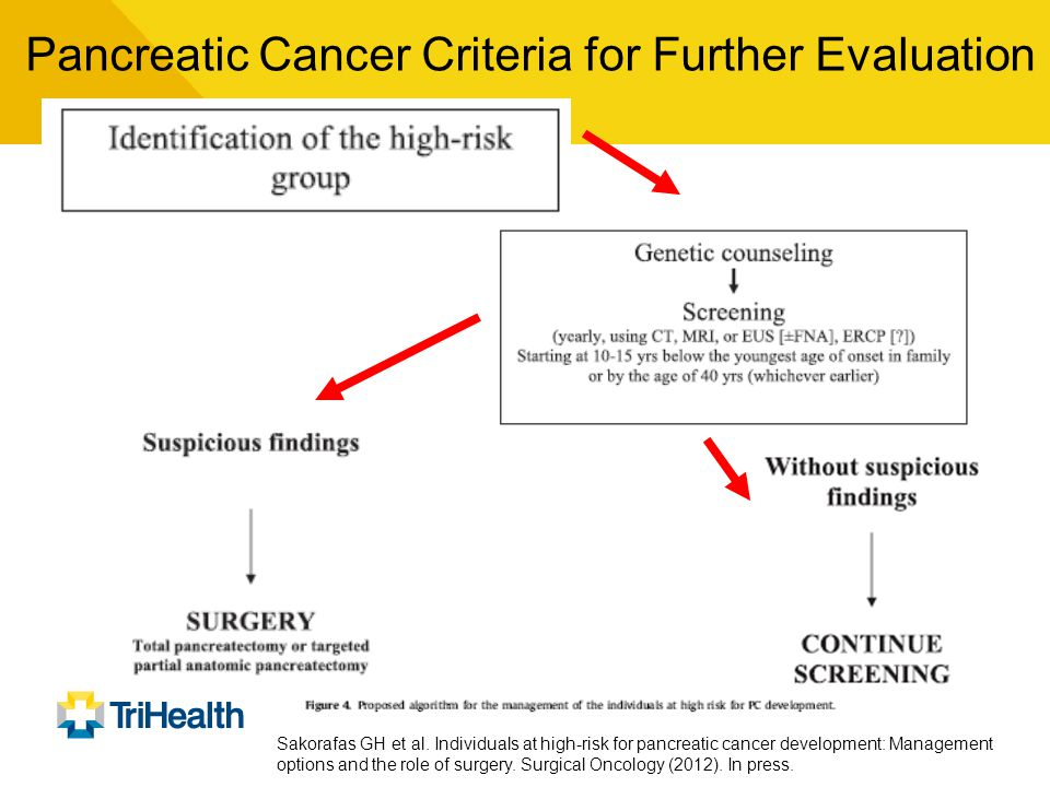 Pancreatic Cancer Criteria for Further Evaluation