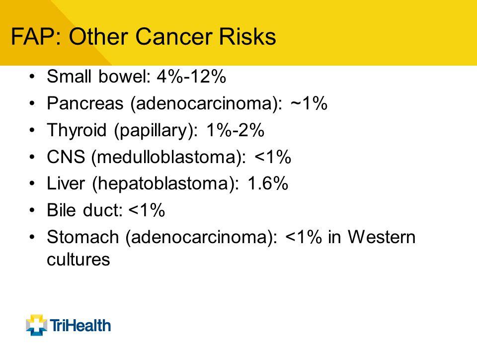 FAP: Other Cancer Risks