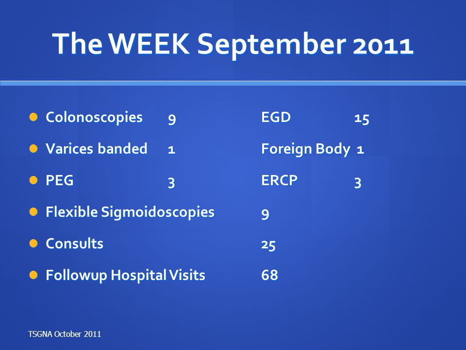 The WEEK September 2011 Colonoscopies 9 EGD 15