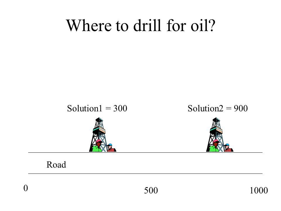 Where to drill for oil 500 1000 Road Solution2 = 900 Solution1 = 300