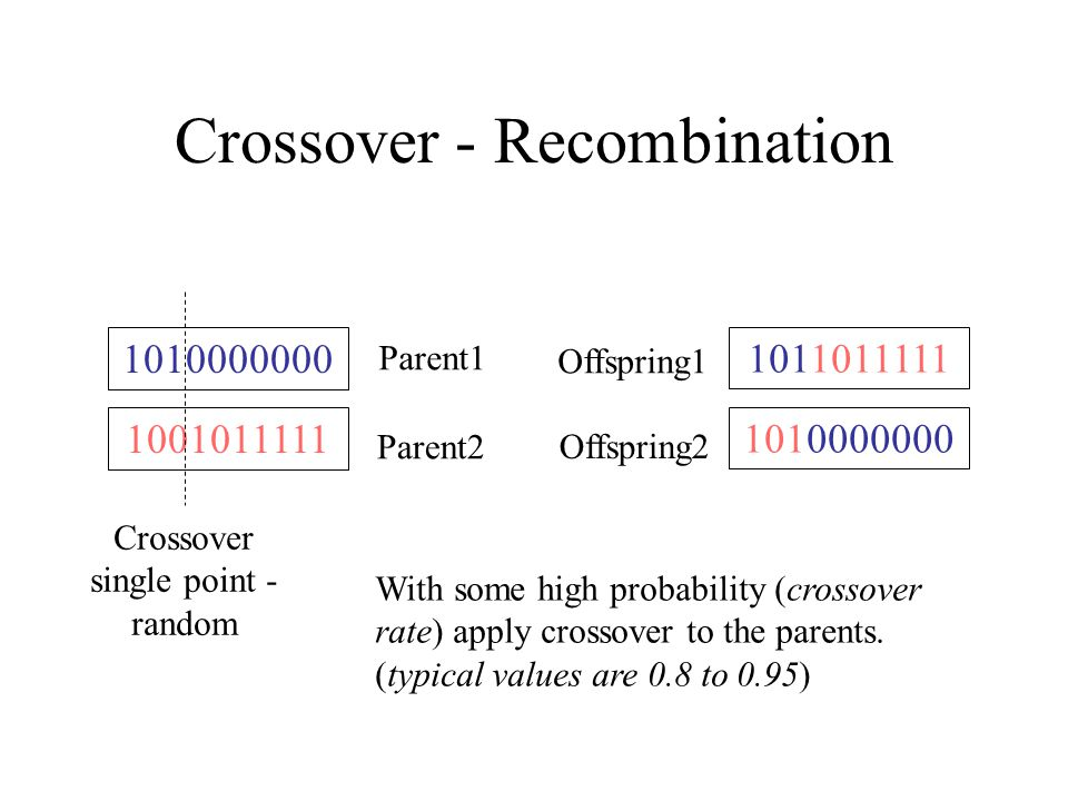 Crossover - Recombination