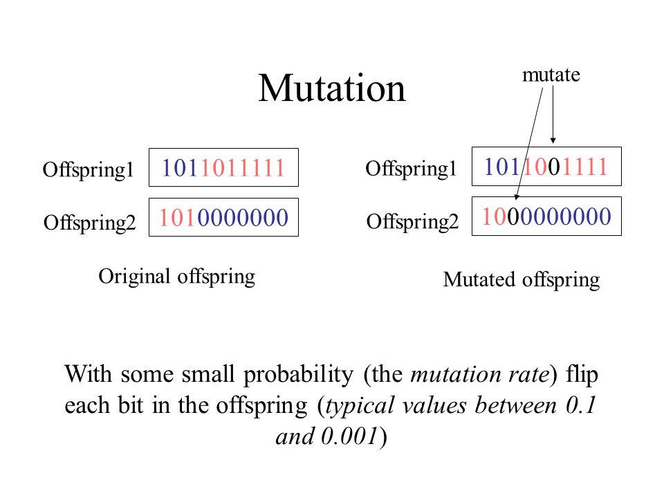 Mutation mutate. 1011001111. Offspring1. 1011011111. Offspring1. 1010000000. 1000000000. Offspring2.