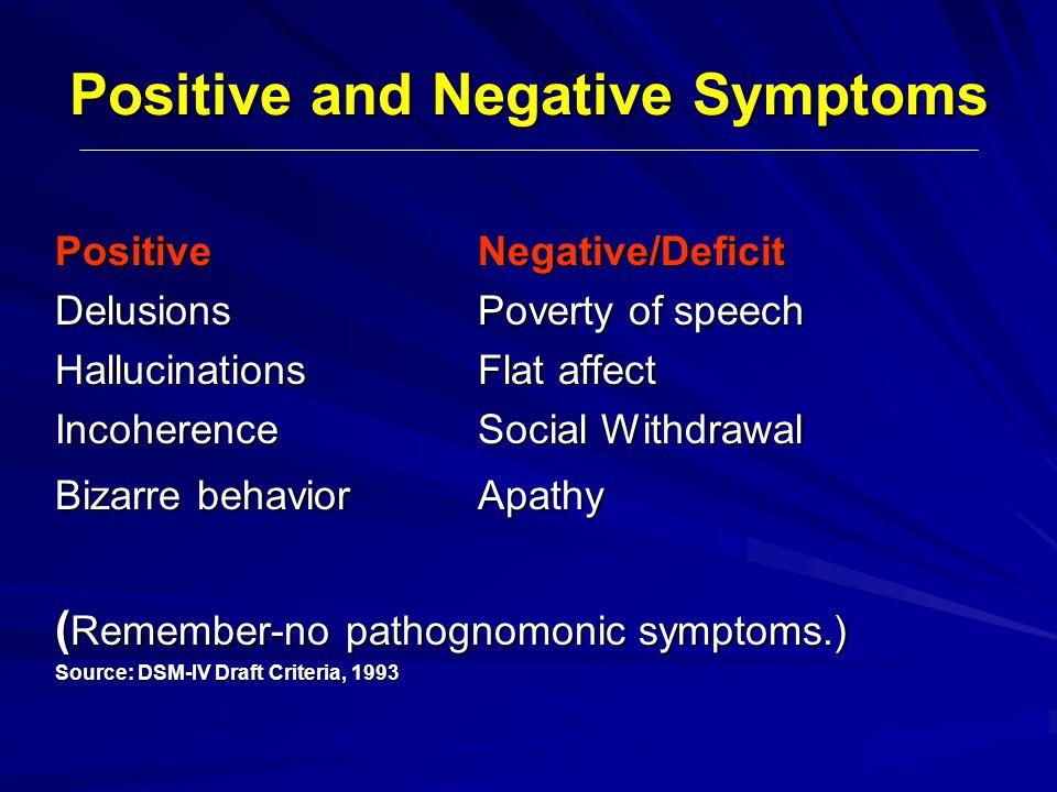 Positive and Negative Symptoms