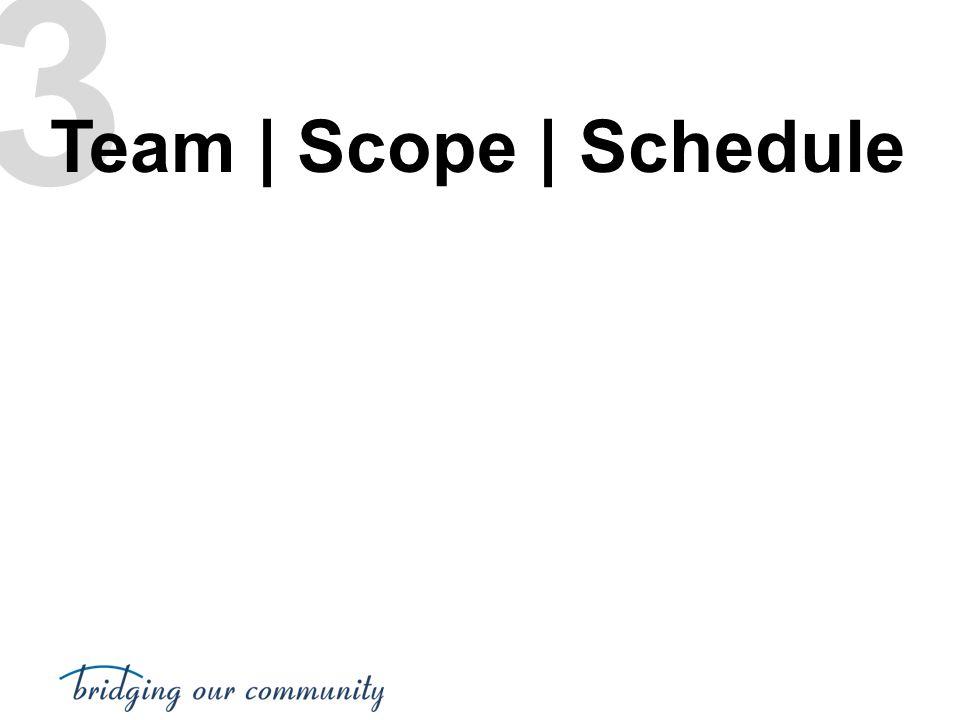 3 Team   Scope   Schedule 21