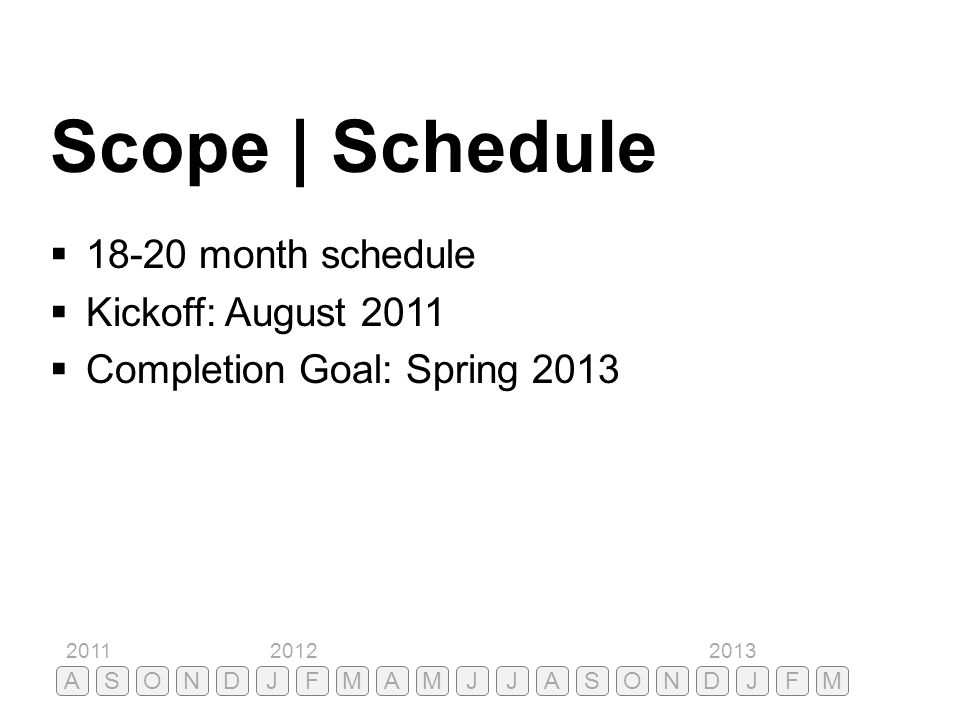 Scope | Schedule 18-20 month schedule Kickoff: August 2011