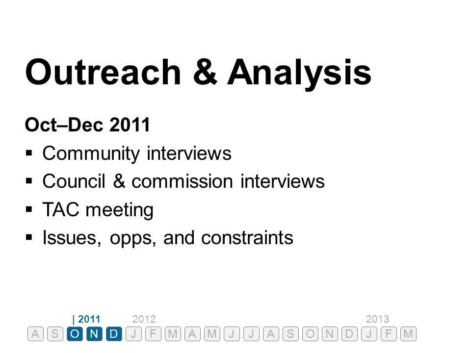 Outreach & Analysis Oct–Dec 2011 Community interviews