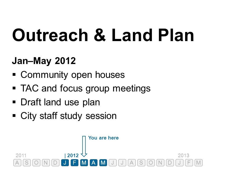 Outreach & Land Plan Jan–May 2012 Community open houses
