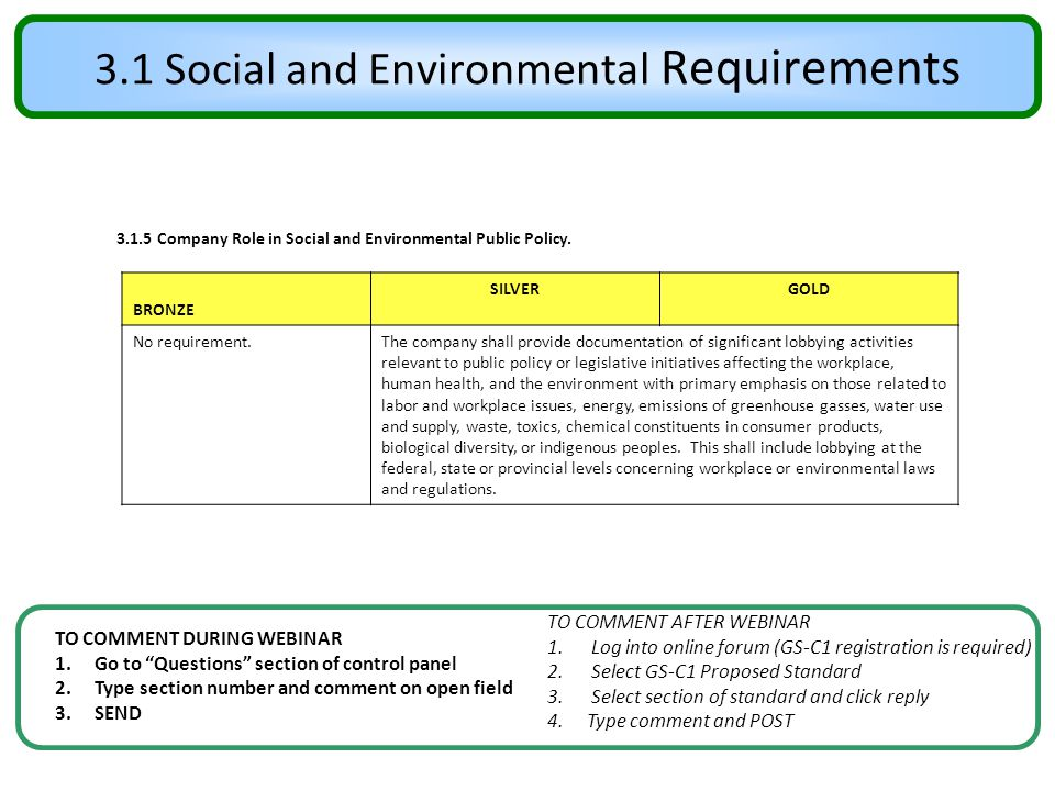 3.1 Social and Environmental Requirements