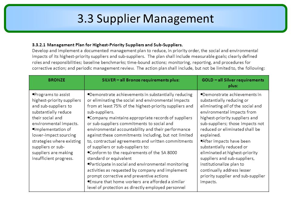 3.3 Supplier Management 3.3.2.1 Management Plan for Highest-Priority Suppliers and Sub-Suppliers.