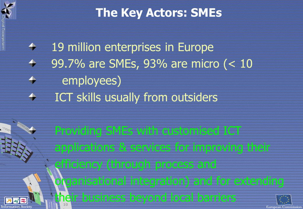 The Key Actors: SMEs 19 million enterprises in Europe. 99.7% are SMEs, 93% are micro (< 10. employees)