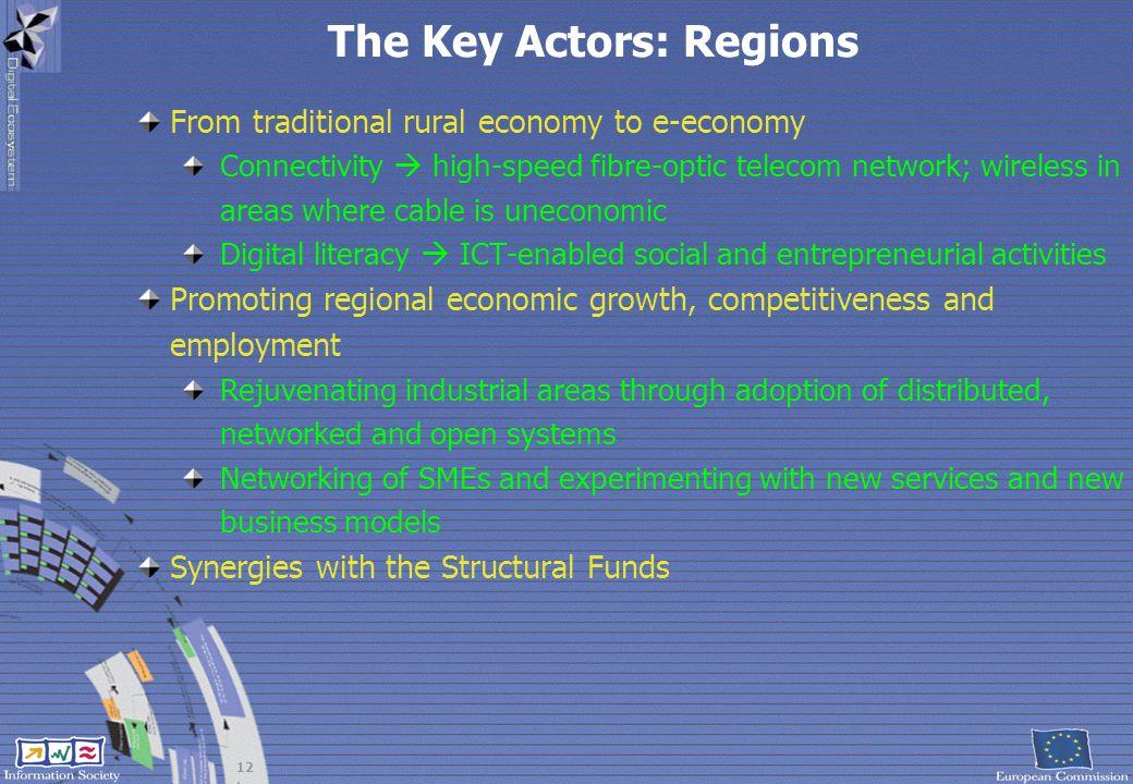 The Key Actors: Regions