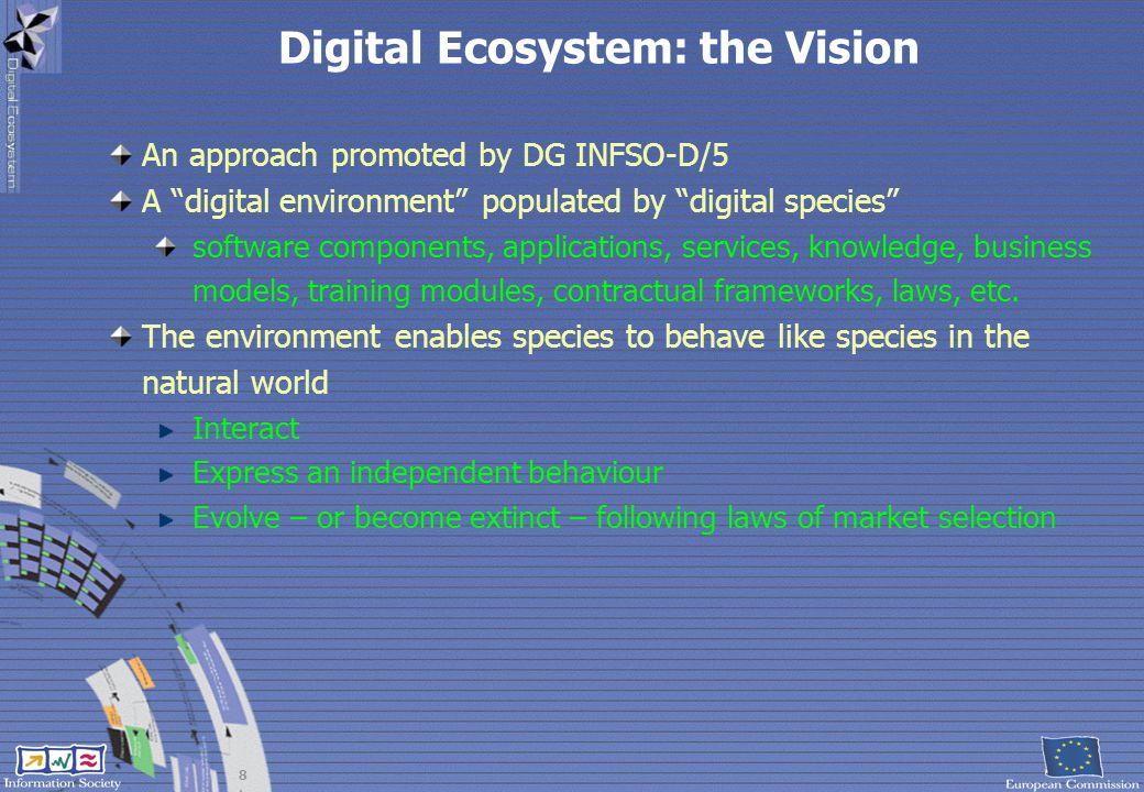 Digital Ecosystem: the Vision