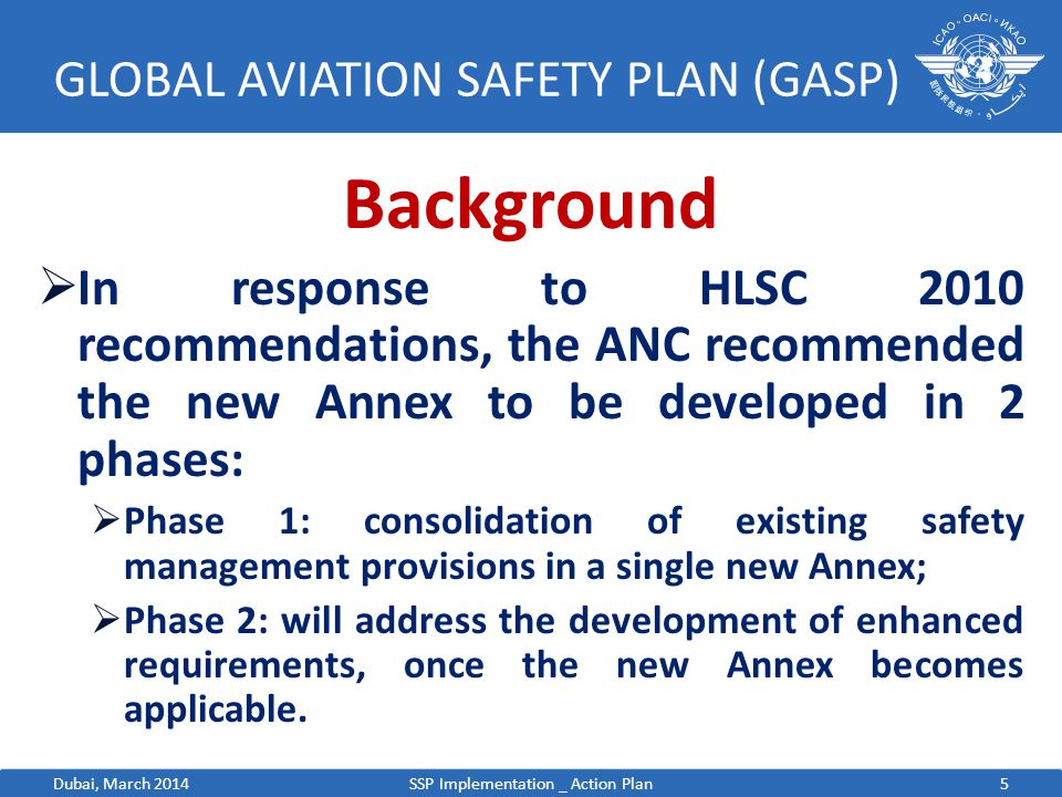 GLOBAL AVIATION SAFETY PLAN (GASP)