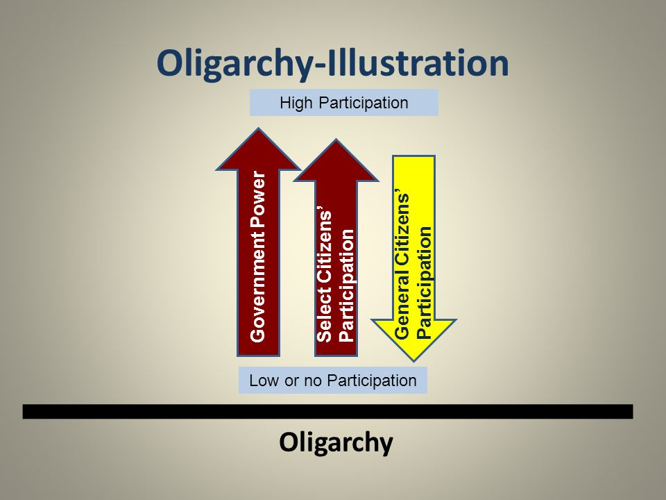 Oligarchy-Illustration