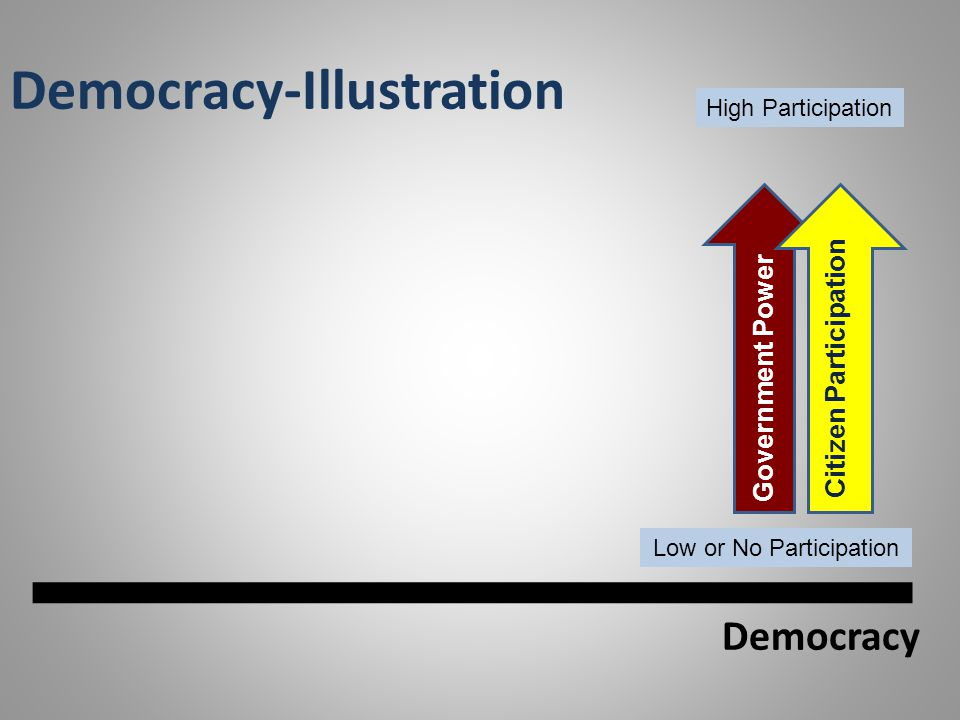 Democracy-Illustration