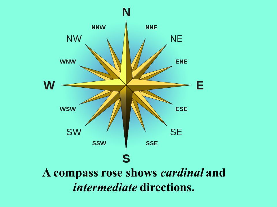 A compass rose shows cardinal and intermediate directions.