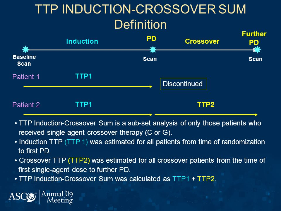 TTP INDUCTION-CROSSOVER SUM Definition