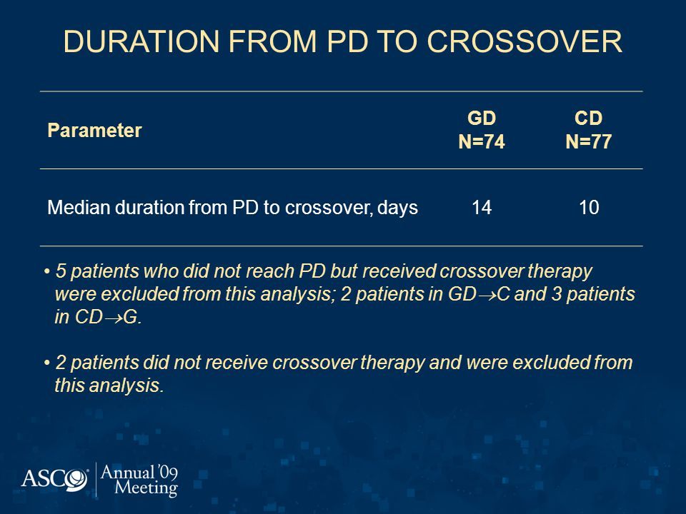 DURATION FROM PD TO CROSSOVER